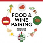 How to pair food with wine – Infographic